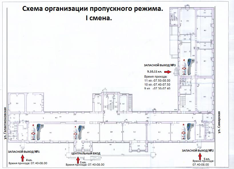 Схема организации пропускного режима. 1 и 2 смена